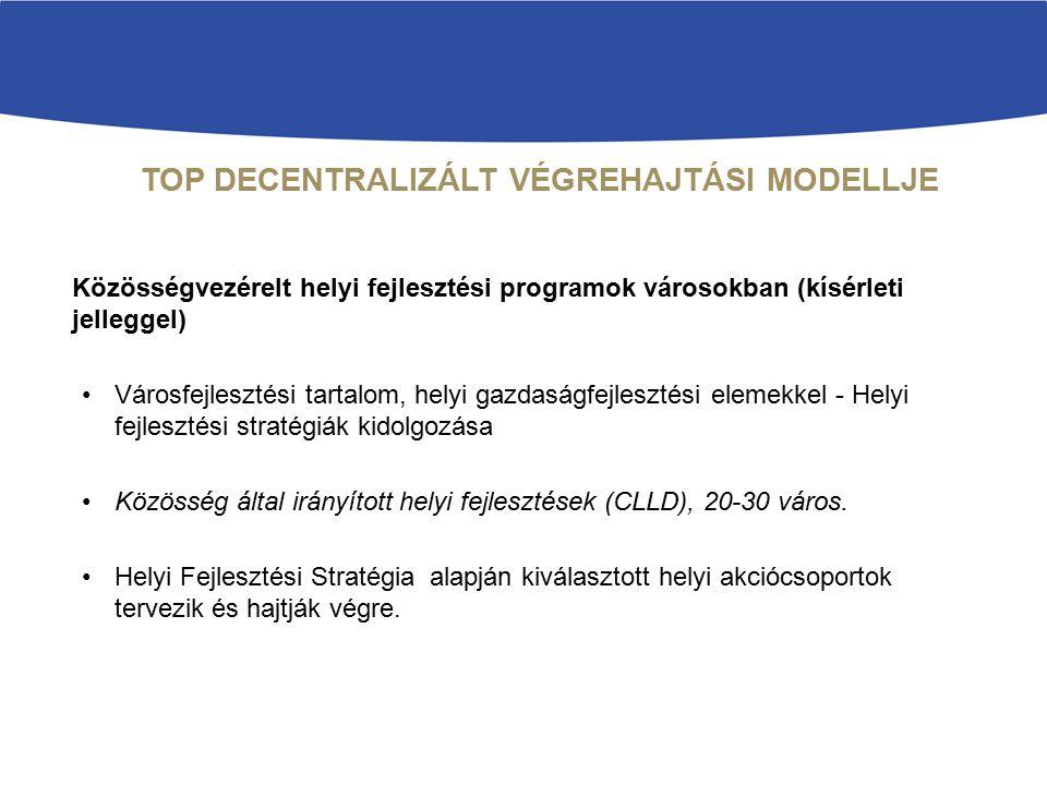 TOP DECENTRALIZÁLT VÉGREHAJTÁSI MODELLJE Közösségvezérelt helyi fejlesztési programok városokban (kísérleti jelleggel) Városfejlesztési tartalom, hely