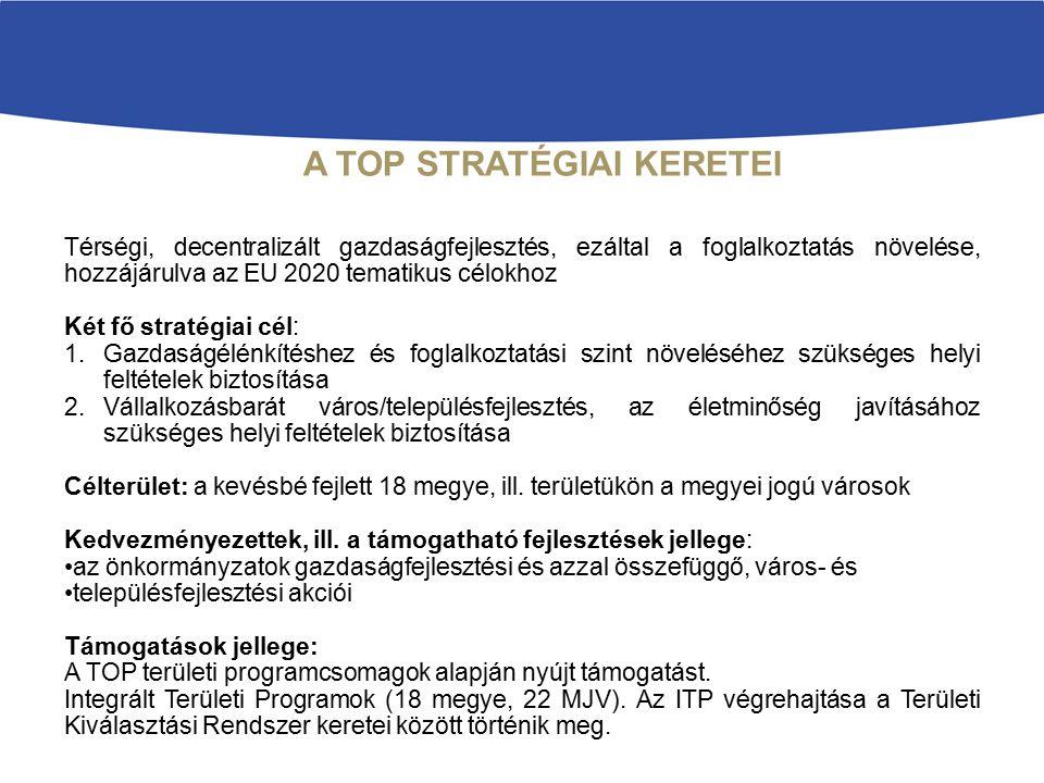 A TOP STRATÉGIAI KERETEI Térségi, decentralizált gazdaságfejlesztés, ezáltal a foglalkoztatás növelése, hozzájárulva az EU 2020 tematikus célokhoz Két