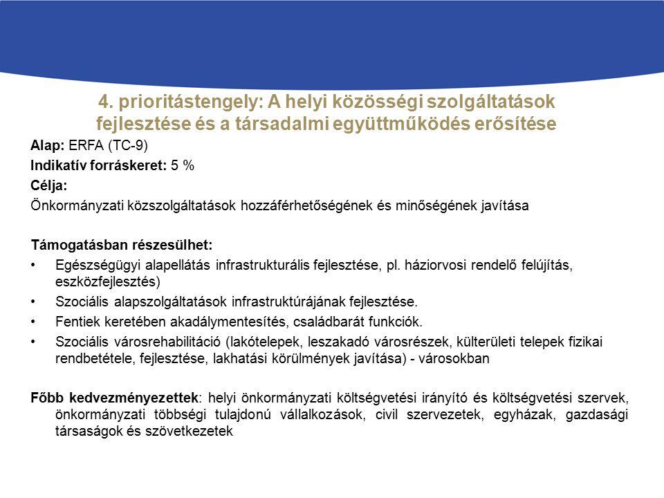 4. prioritástengely: A helyi közösségi szolgáltatások fejlesztése és a társadalmi együttműködés erősítése Alap: ERFA (TC-9) Indikatív forráskeret: 5 %