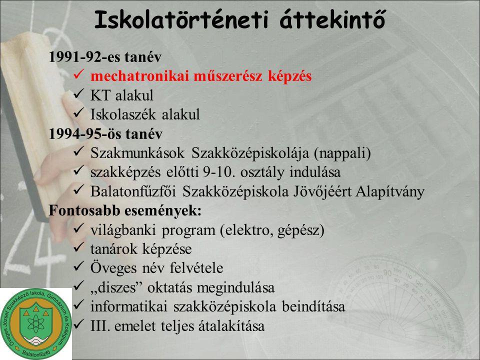 1991-92-es tanév mechatronikai műszerész képzés KT alakul Iskolaszék alakul 1994-95-ös tanév Szakmunkások Szakközépiskolája (nappali) szakképzés előtti 9-10.