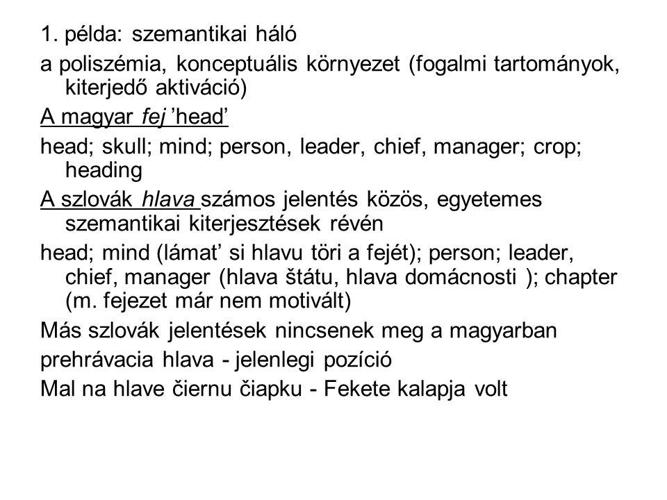 1. példa: szemantikai háló a poliszémia, konceptuális környezet (fogalmi tartományok, kiterjedő aktiváció) A magyar fej 'head' head; skull; mind; pers