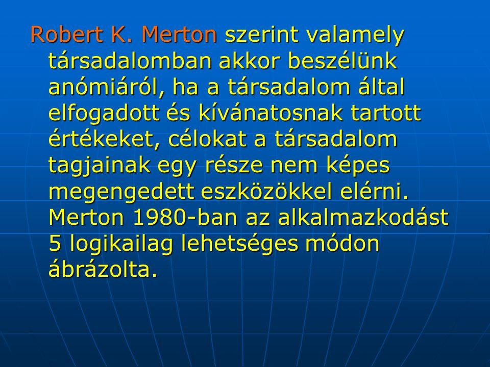 Robert K. Merton szerint valamely társadalomban akkor beszélünk anómiáról, ha a társadalom által elfogadott és kívánatosnak tartott értékeket, célokat