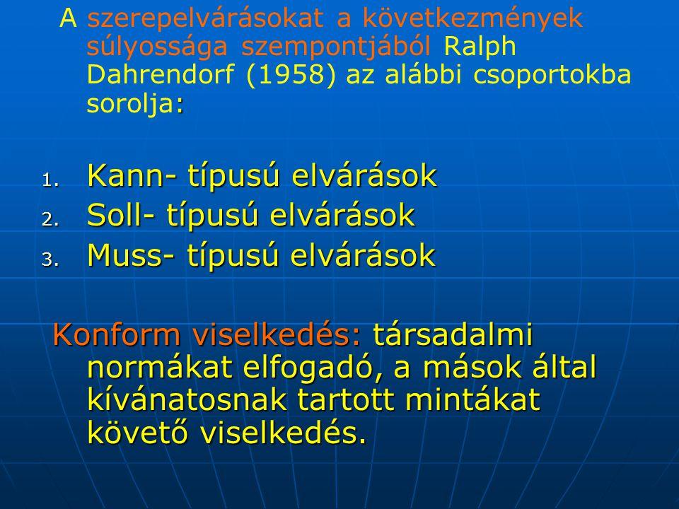 : A szerepelvárásokat a következmények súlyossága szempontjából Ralph Dahrendorf (1958) az alábbi csoportokba sorolja: 1. Kann- típusú elvárások 2. So