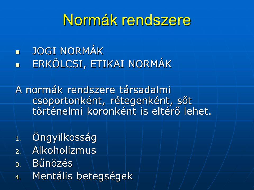 Normák rendszere JOGI NORMÁK JOGI NORMÁK ERKÖLCSI, ETIKAI NORMÁK ERKÖLCSI, ETIKAI NORMÁK A normák rendszere társadalmi csoportonként, rétegenként, sőt