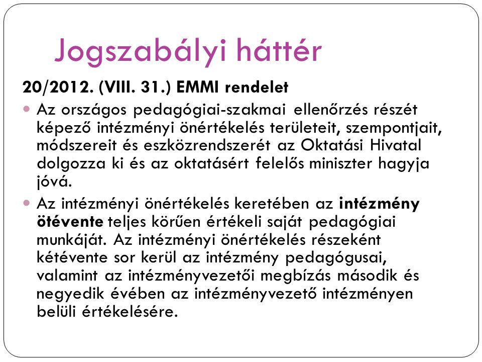 Jogszabályi háttér 20/2012. (VIII. 31.) EMMI rendelet Az országos pedagógiai-szakmai ellenőrzés részét képező intézményi önértékelés területeit, szemp
