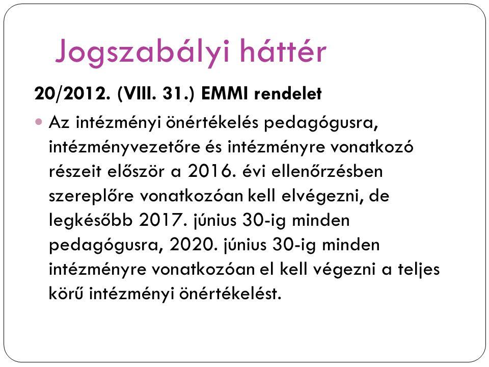 Jogszabályi háttér 20/2012. (VIII. 31.) EMMI rendelet Az intézményi önértékelés pedagógusra, intézményvezetőre és intézményre vonatkozó részeit előszö