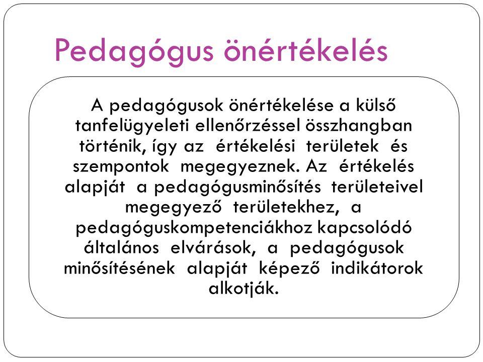 Pedagógus önértékelés A pedagógusok önértékelése a külső tanfelügyeleti ellenőrzéssel összhangban történik, így az értékelési területek és szempontok