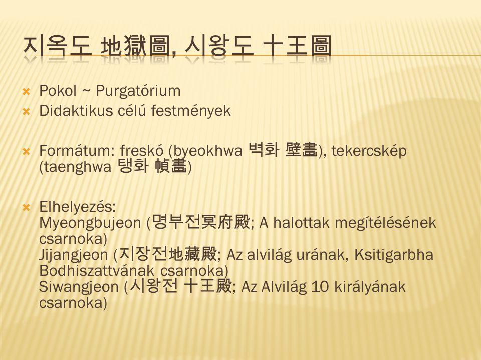  Pokol ~ Purgatórium  Didaktikus célú festmények  Formátum: freskó (byeokhwa 벽화 壁畵 ), tekercskép (taenghwa 탱화 幀畵 )  Elhelyezés: Myeongbujeon ( 명부전