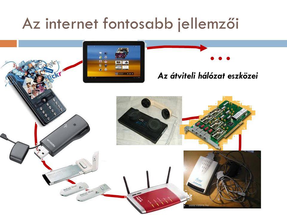 Az internet fontosabb jellemzői Az átviteli hálózat eszközei …