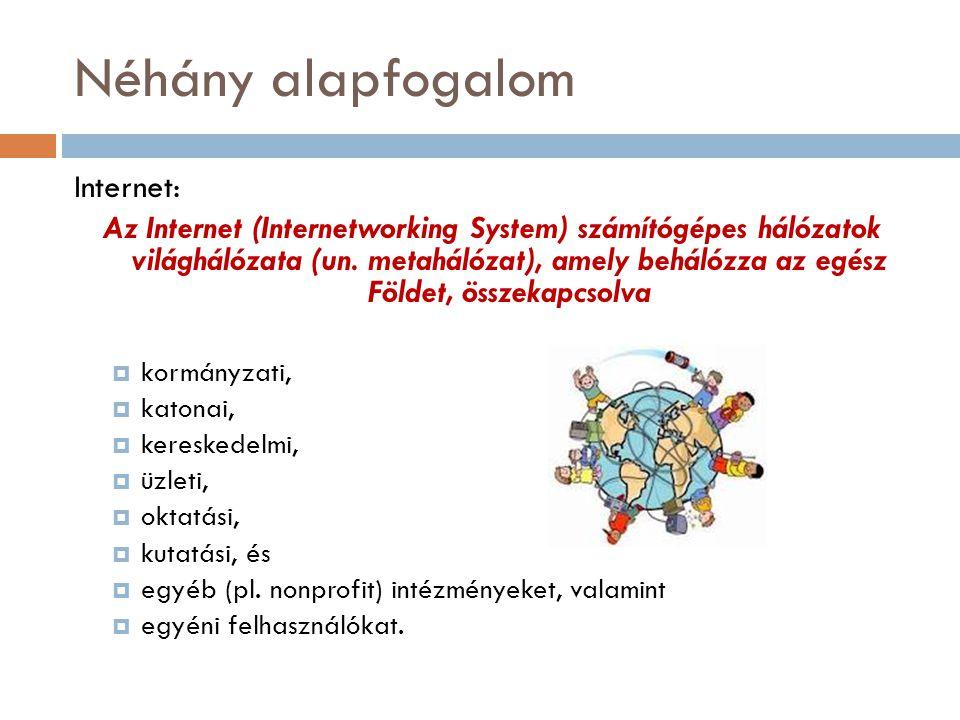 Néhány alapfogalom Internet: Az Internet (Internetworking System) számítógépes hálózatok világhálózata (un.