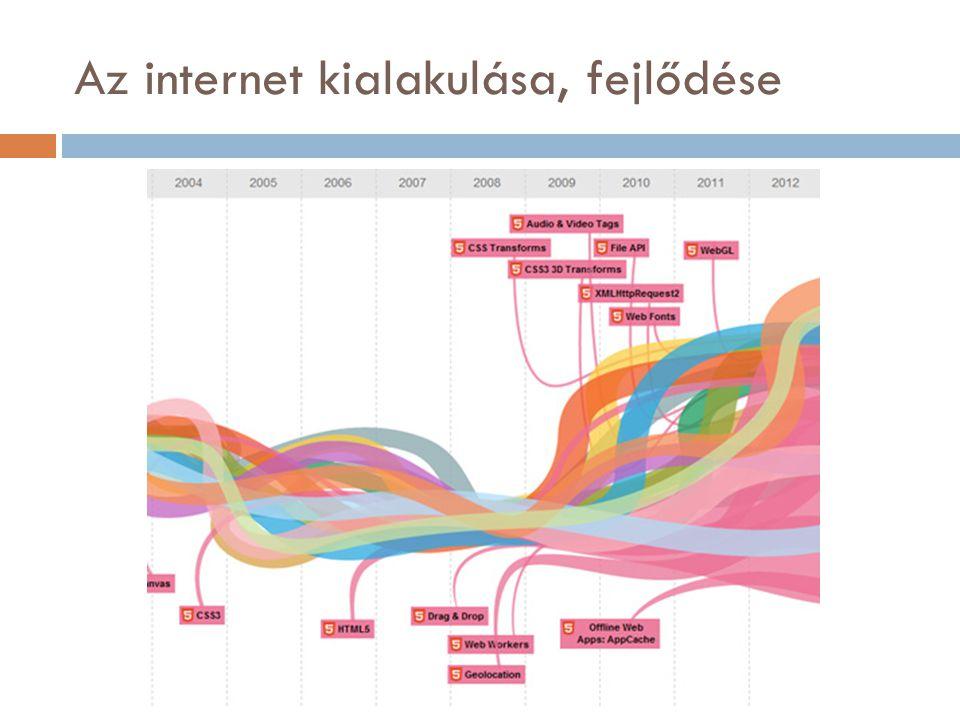 Az internet kialakulása, fejlődése