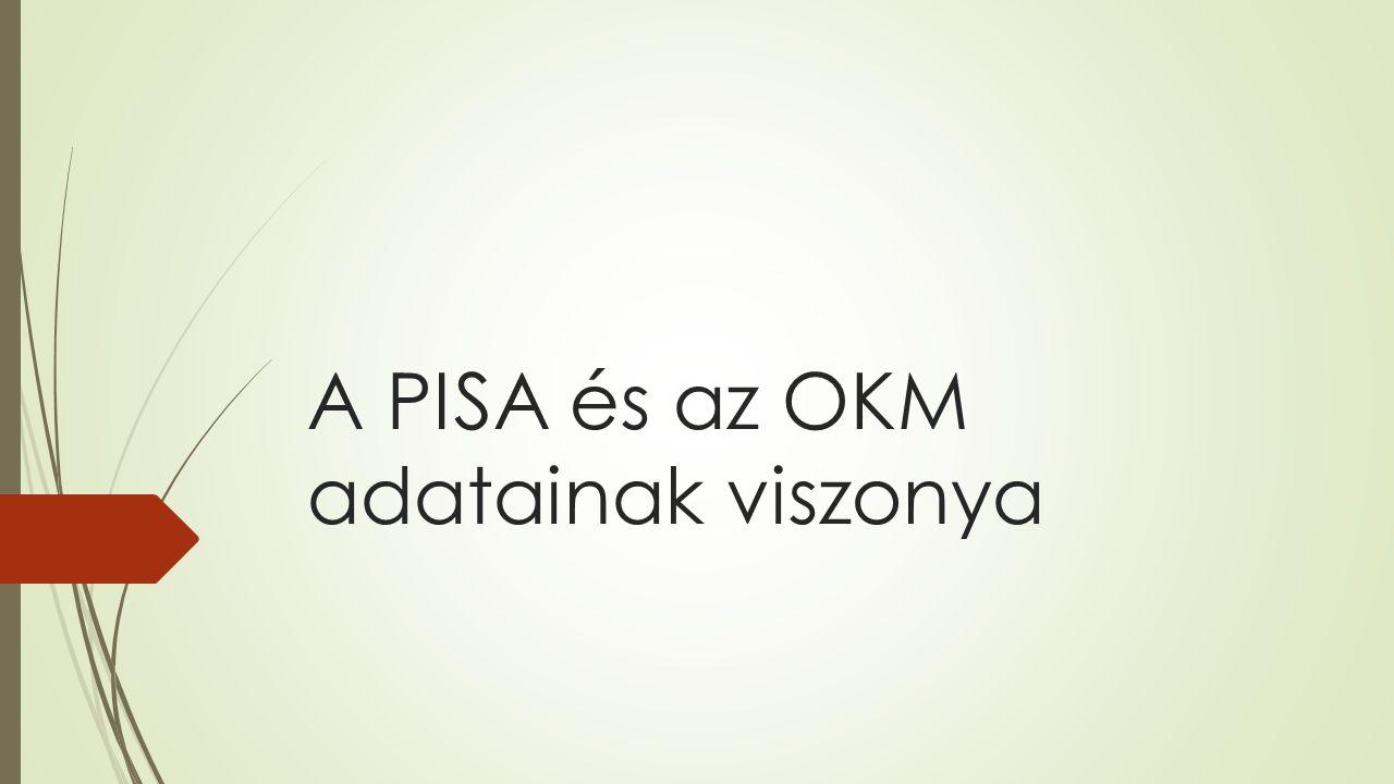 A PISA és az OKM adatainak viszonya