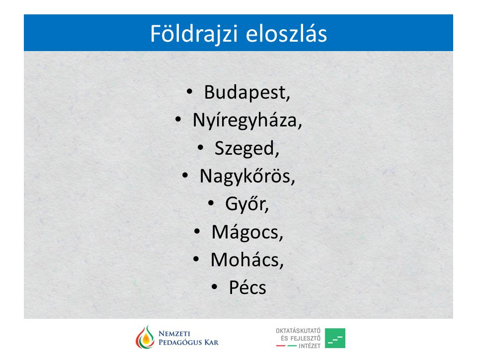 Földrajzi eloszlás Budapest, Nyíregyháza, Szeged, Nagykőrös, Győr, Mágocs, Mohács, Pécs
