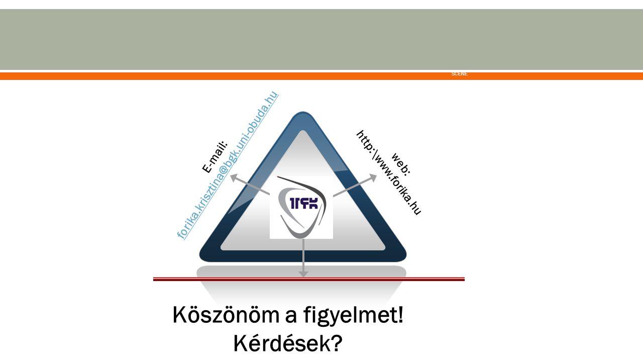 E-mail: forika.krisztina@bgk.uni-obuda.hu Your LOGO Köszönöm a figyelmet! Kérdések? SCENE web: http:\www.forika.hu