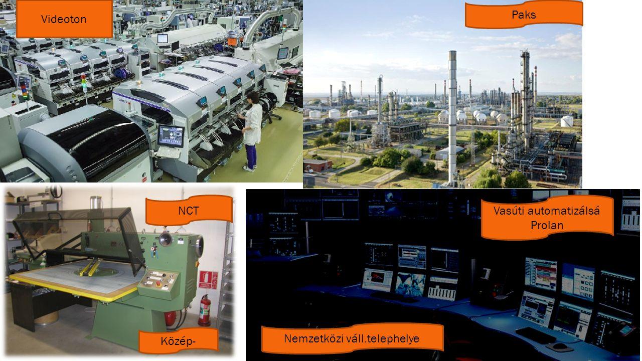 Közép- Paks Nemzetközi váll.telephelye Videoton Vasúti automatizálsá Prolan NCT