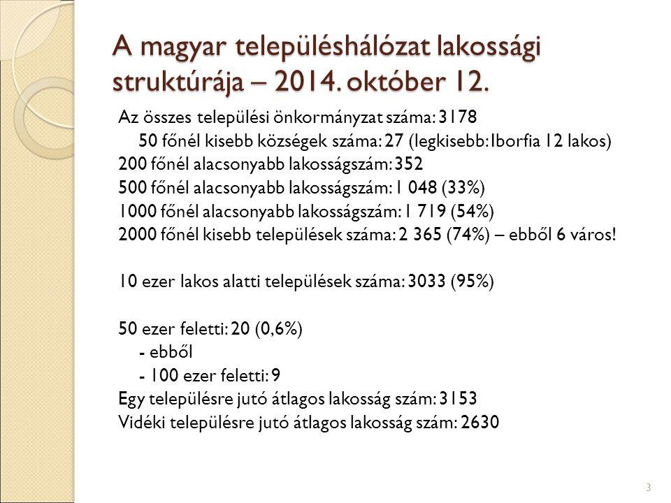 A magyar településhálózat lakossági struktúrája – 2014.