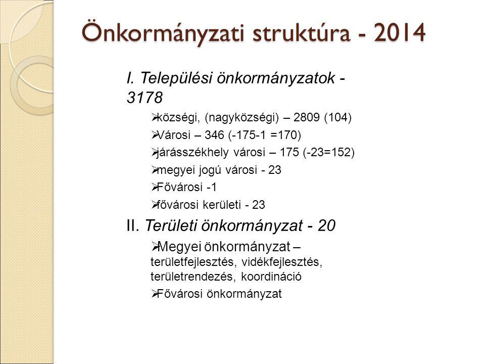 Önkormányzati struktúra - 2014 I.