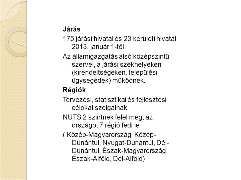 Járás 175 járási hivatal és 23 kerületi hivatal 2013.