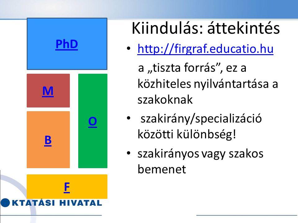 """Kiindulás: áttekintés http://firgraf.educatio.hu a """"tiszta forrás"""", ez a közhiteles nyilvántartása a szakoknak szakirány/specializáció közötti különbs"""