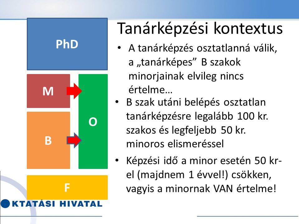 """Tanárképzési kontextus A tanárképzés osztatlanná válik, a """"tanárképes"""" B szakok minorjainak elvileg nincs értelme… B M O F PhD B szak utáni belépés os"""
