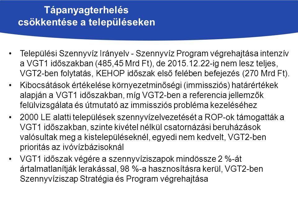Települési Szennyvíz Irányelv - Szennyvíz Program végrehajtása intenzív a VGT1 időszakban (485,45 Mrd Ft), de 2015.12.22-ig nem lesz teljes, VGT2-ben folytatás, KEHOP időszak első felében befejezés (270 Mrd Ft).