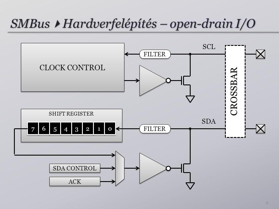 SMBus  Hardverfelépítés – open-drain I/O 6 FILTER SHIFT REGISTER 7 7 6 6 5 5 4 4 3 3 2 2 1 1 0 0 SDA CONTROL ACK CLOCK CONTROL CROSSBAR SCL SDA FILTE