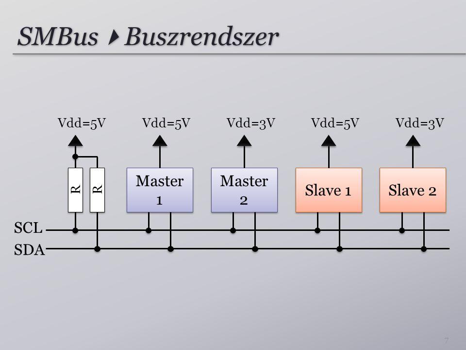 8-bit data 7-bit address and direction bit 7-bit address and direction bit STOP NACK ACK START SMBus  Tipikus tranzakció Bármelyik vezetéket az adó és vevő is 0-ba tudja húzni SCK: csak a masterek húzhatják 0-ba Több byte is küldhető egy tranzakcióban ACK minden byte vételekor szükséges a vevőtől NACK: nem nyugtáz a vevő, vagy utolsó byte (master) STOP: a tranzakció befejezése 8 R/W A6 A0 D7 D0 SCL SDA