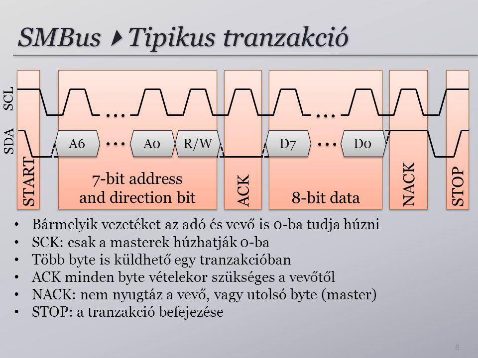 8-bit data 7-bit address and direction bit 7-bit address and direction bit STOP NACK ACK START SMBus  Tipikus tranzakció Bármelyik vezetéket az adó é