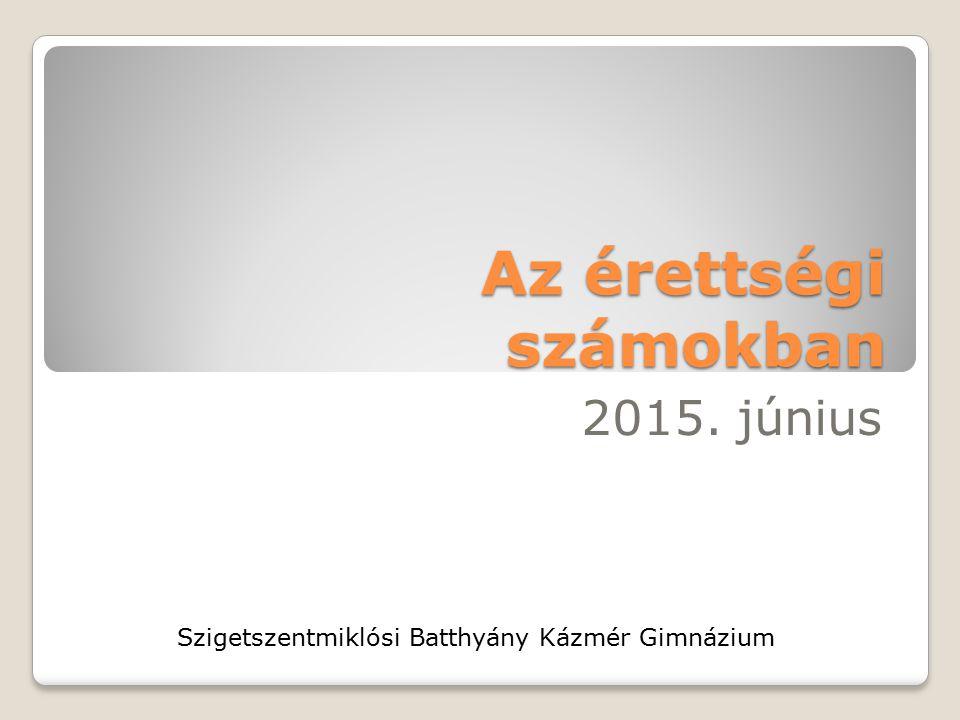Az érettségi számokban 2015. június Szigetszentmiklósi Batthyány Kázmér Gimnázium