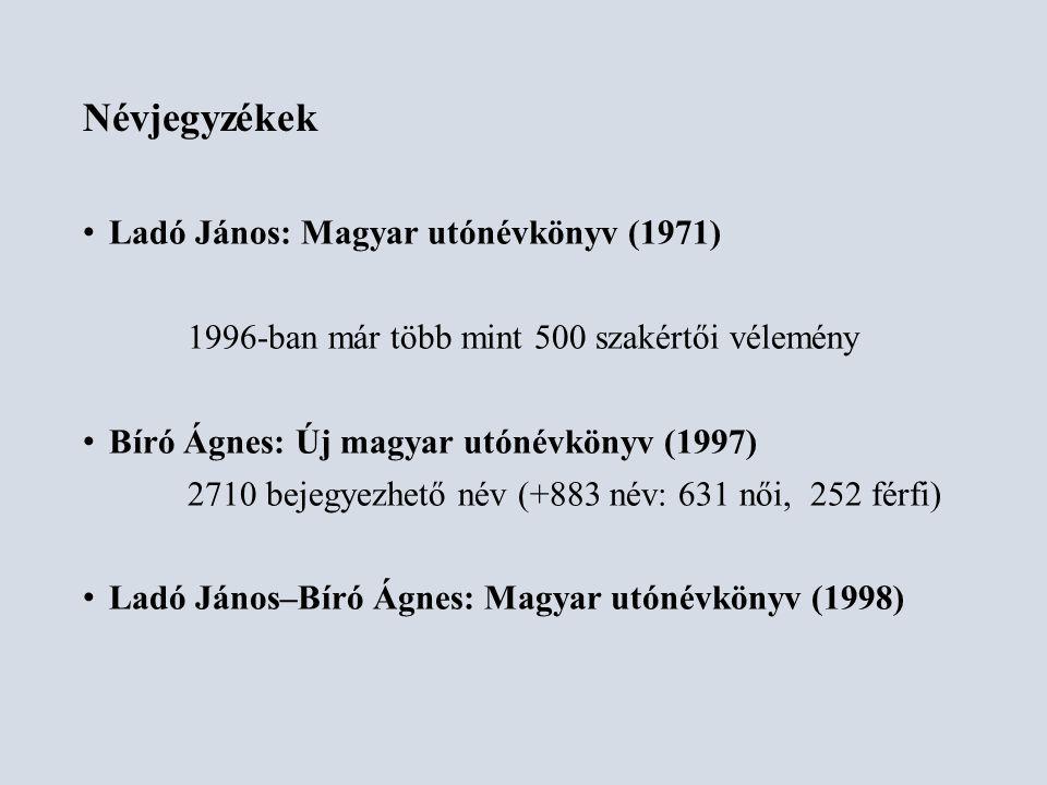 Utónévbizottság – MTA Nyelvtudományi Intézet (2010) Tagok: Raátz Judit, Borbély Anna, Heltainé Nagy Erzsébet, Gerstner Károly Alapelvek: http://www.nytud.hu/oszt/nyelvmuvelo/utonevek/alapelvek.html Férfinevek: http://www.nytud.hu/oszt/nyelvmuvelo/utonevek/osszesffi.pdf Női nevek: http://www.nytud.hu/oszt/nyelvmuvelo/utonevek/osszesnoi.pdf