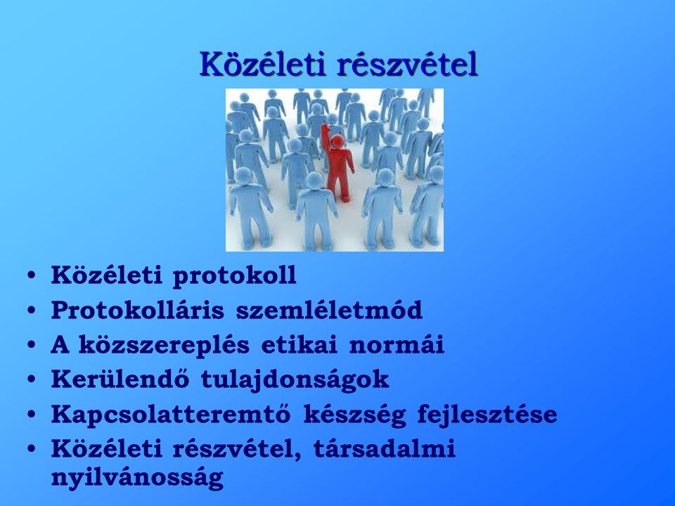 Közéleti részvétel Közéleti protokoll Protokolláris szemléletmód A közszereplés etikai normái Kerülendő tulajdonságok Kapcsolatteremtő készség fejlesz