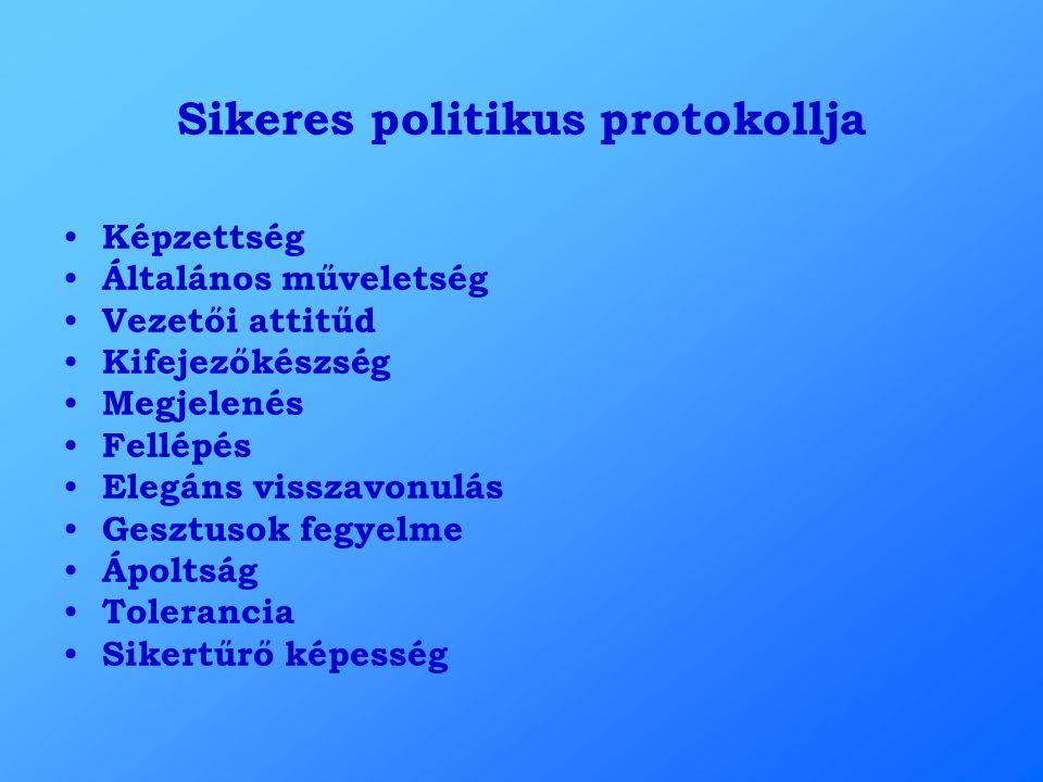 Képviselőtestület, bizottságok Polgármester Alpolgármester(ek) Bizottsági elnökök Bizottságok