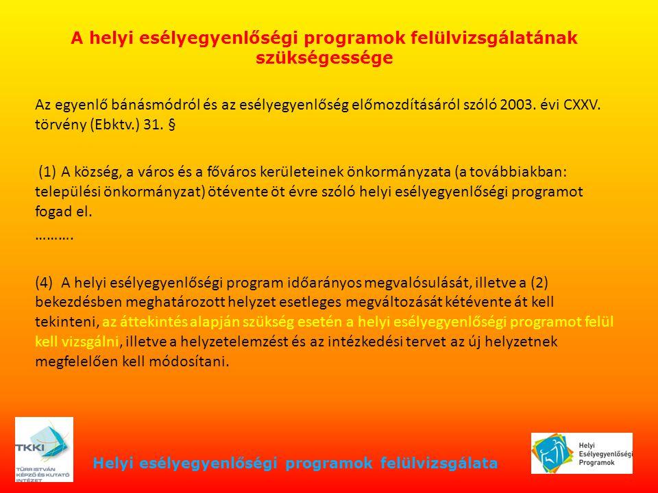 Helyi esélyegyenlőségi programok felülvizsgálata ÁTTEKINTÉS Kétféle következtetésre juthat az önkörmányzat: a.) felülvizsgálat nem szükséges b.) felülvizsgálat szükséges