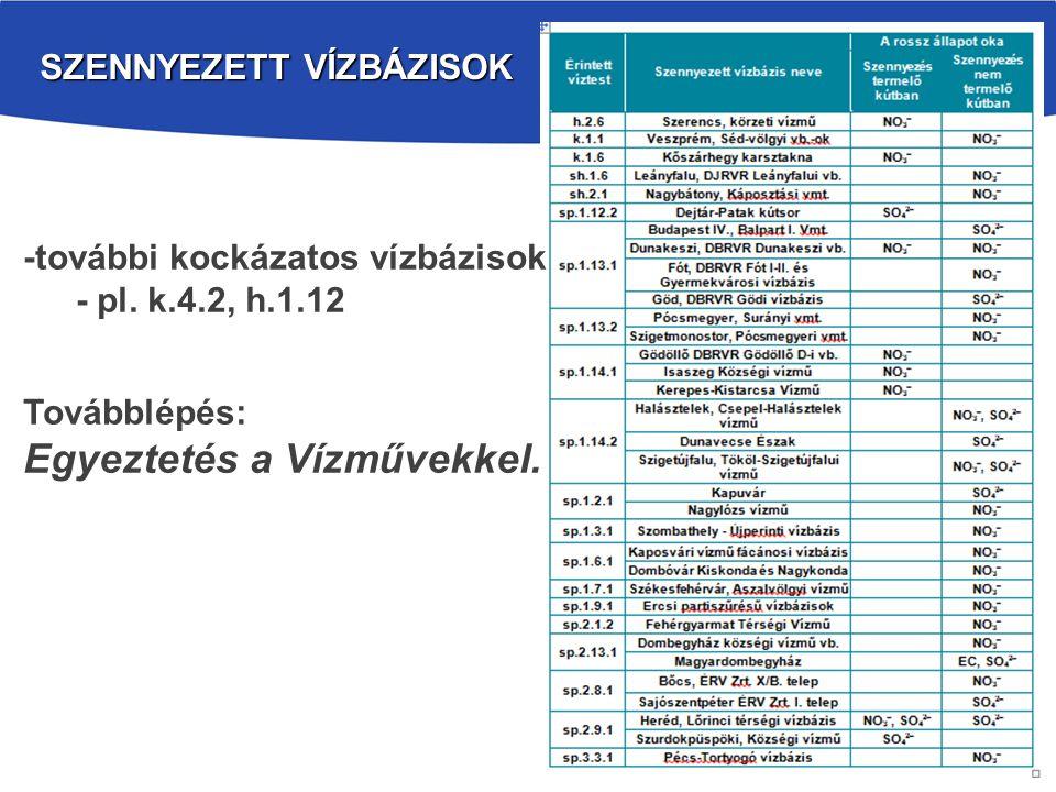 SZENNYEZETT VÍZBÁZISOK -további kockázatos vízbázisok - pl.