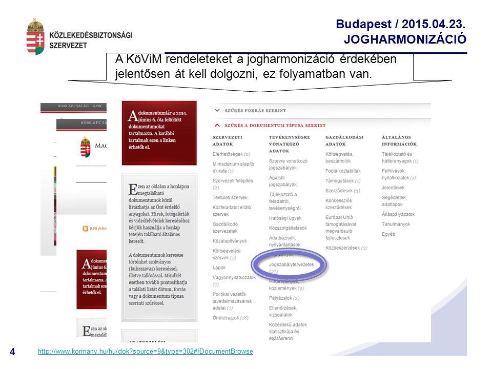 4 Budapest / 2015.04.23. JOGHARMONIZÁCIÓ A KöViM rendeleteket a jogharmonizáció érdekében jelentősen át kell dolgozni, ez folyamatban van. http://www.