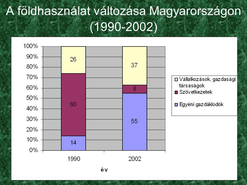 A földhasználat változása Magyarországon (1990-2002)