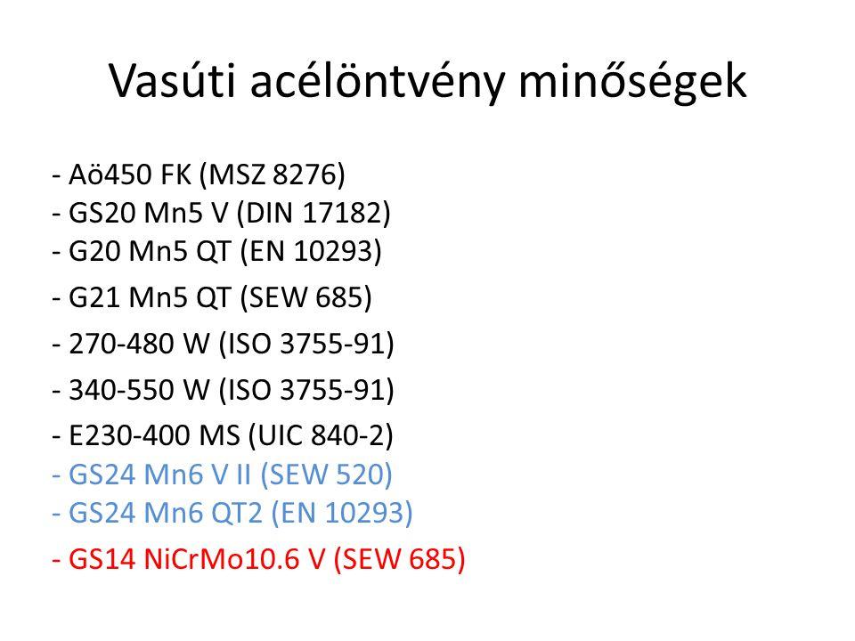 Vasúti acélöntvény minőségek - Aö450 FK (MSZ 8276) - GS20 Mn5 V (DIN 17182) - G20 Mn5 QT (EN 10293) - G21 Mn5 QT (SEW 685) - 270-480 W (ISO 3755-91) - 340-550 W (ISO 3755-91) - E230-400 MS (UIC 840-2) - GS24 Mn6 V II (SEW 520) - GS24 Mn6 QT2 (EN 10293) - GS14 NiCrMo10.6 V (SEW 685)