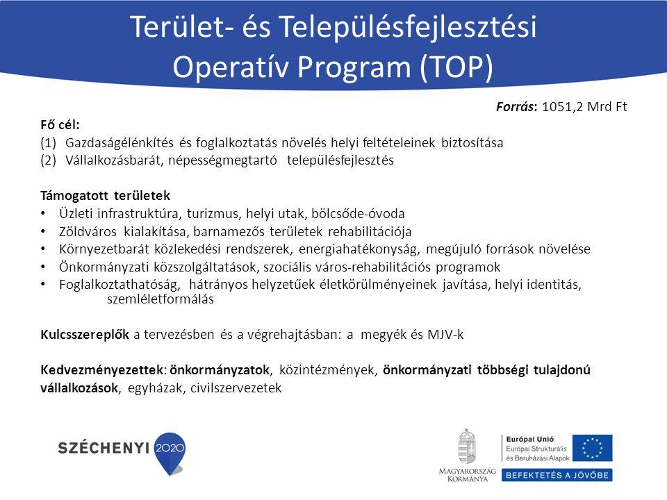 Terület- és Településfejlesztési Operatív Program (TOP) Forrás: 1051,2 Mrd Ft Fő cél: (1)Gazdaságélénkítés és foglalkoztatás növelés helyi feltételein