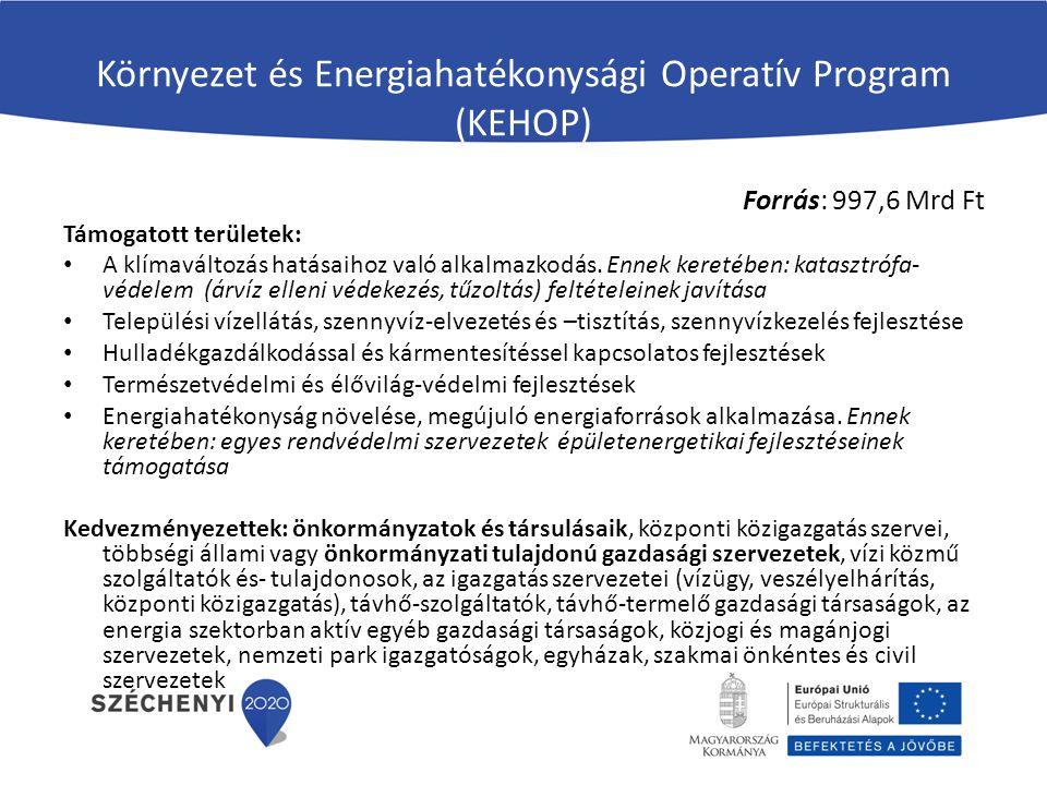Környezet és Energiahatékonysági Operatív Program (KEHOP) Forrás: 997,6 Mrd Ft Támogatott területek: A klímaváltozás hatásaihoz való alkalmazkodás. En