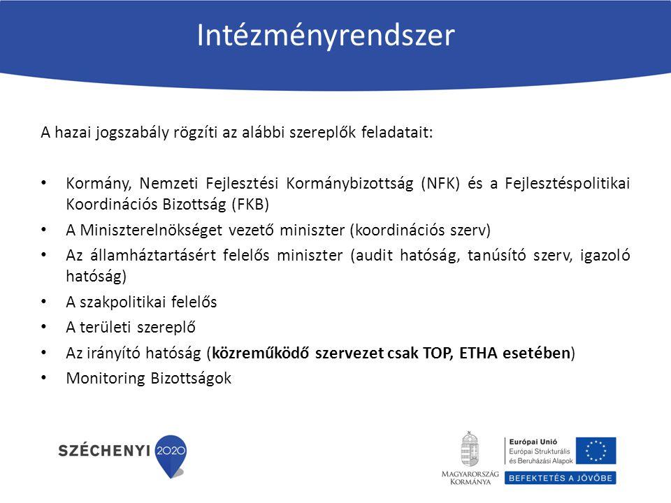 Intézményrendszer A hazai jogszabály rögzíti az alábbi szereplők feladatait: Kormány, Nemzeti Fejlesztési Kormánybizottság (NFK) és a Fejlesztéspoliti