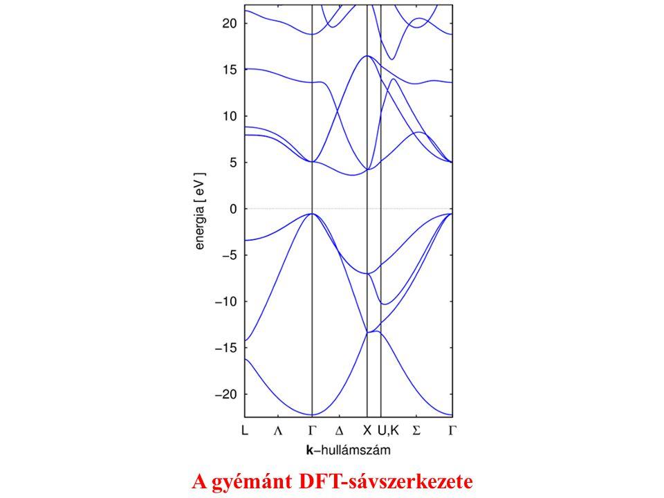 A gyémánt DFT-sávszerkezete