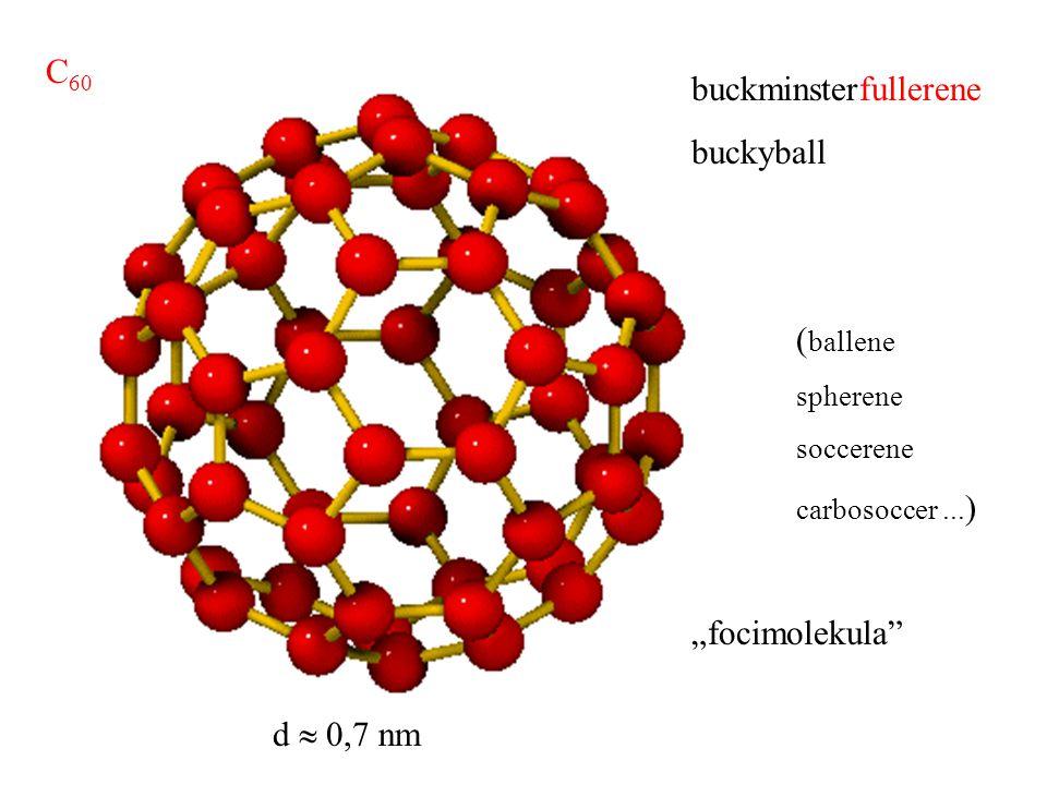 buckminsterfullerene buckyball ( ballene spherene soccerene carbosoccer...