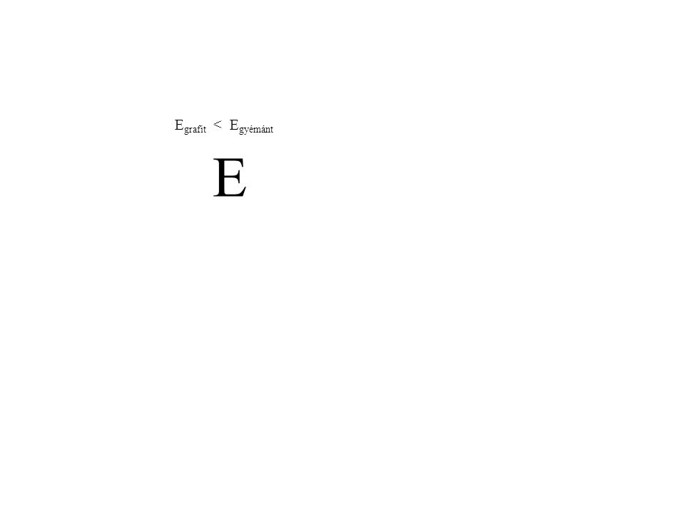 E – TS E grafit S gyémánt