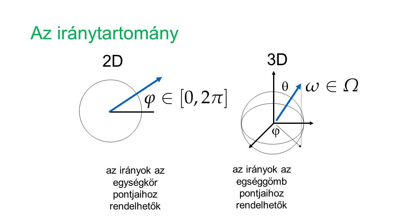 Az iránytartomány 2D 3D   az irányok az egységkör pontjaihoz rendelhetők az irányok az egséggömb pontjaihoz rendelhetők