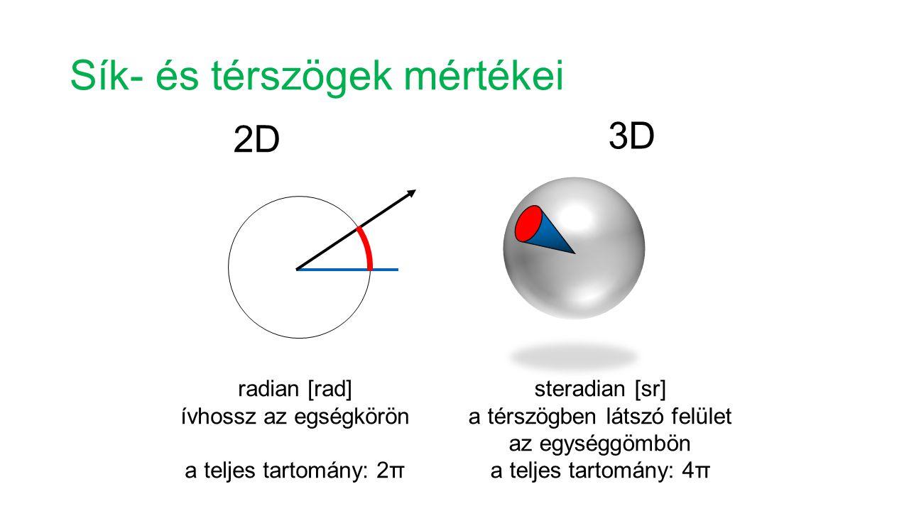 Sík- és térszögek mértékei radian [rad] ívhossz az egségkörön a teljes tartomány: 2π steradian [sr] a térszögben látszó felület az egységgömbön a telj