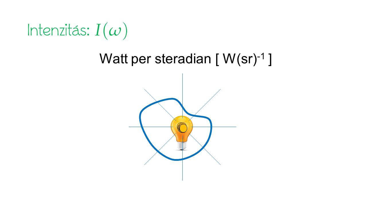 Watt per steradian [ W(sr) -1 ]