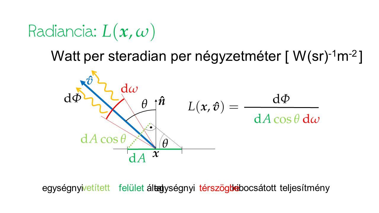 Watt per steradian per négyzetméter [ W(sr) -1 m -2 ] kibocsátott teljesítmény egységnyi felület által egységnyi térszögbe vetített