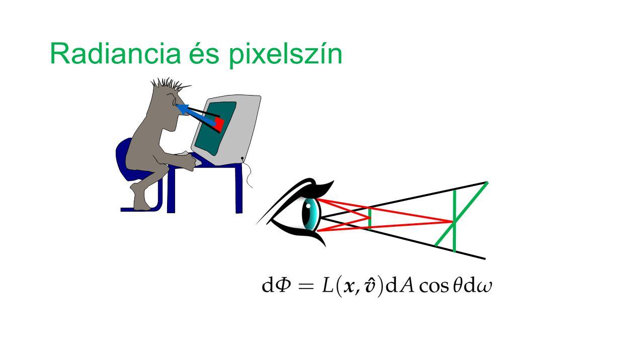 Radiancia és pixelszín