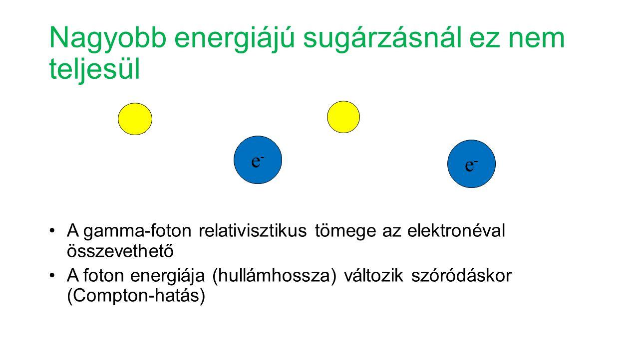 Nagyobb energiájú sugárzásnál ez nem teljesül A gamma-foton relativisztikus tömege az elektronéval összevethető A foton energiája (hullámhossza) válto