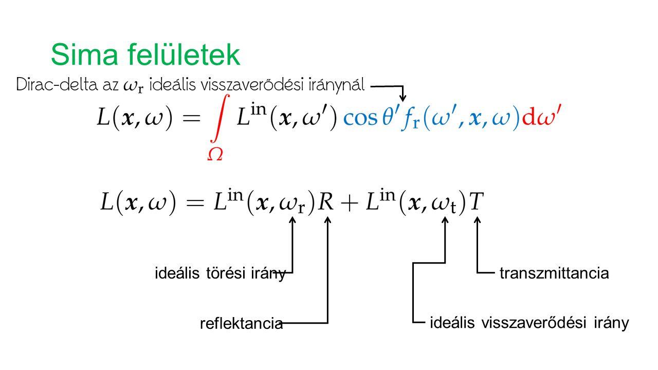 Sima felületek reflektancia transzmittanciaideális törési irány ideális visszaverődési irány